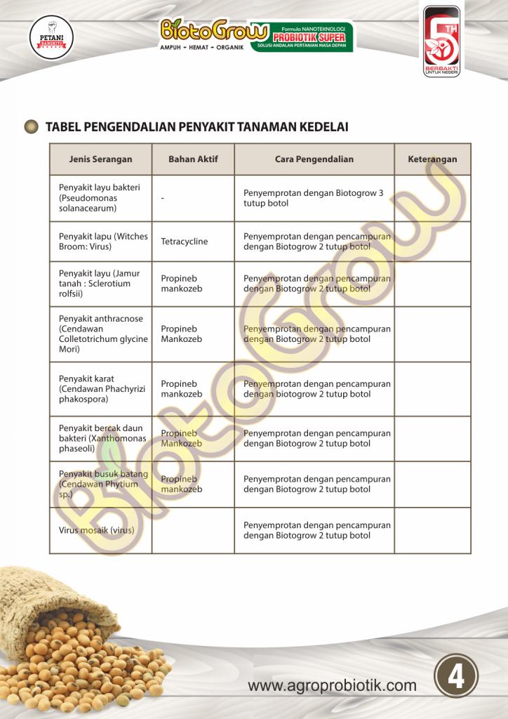 Tabel Pengendalian Penyakit Tanaman Kedelai